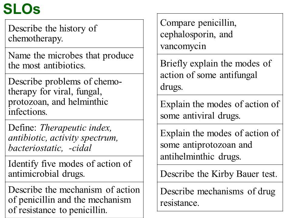 SLOs Compare penicillin, cephalosporin, and vancomycin