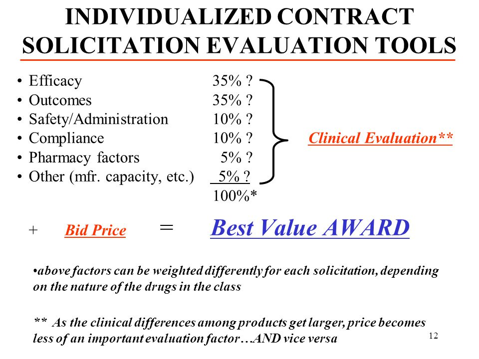 INDIVIDUALIZED CONTRACT SOLICITATION EVALUATION TOOLS