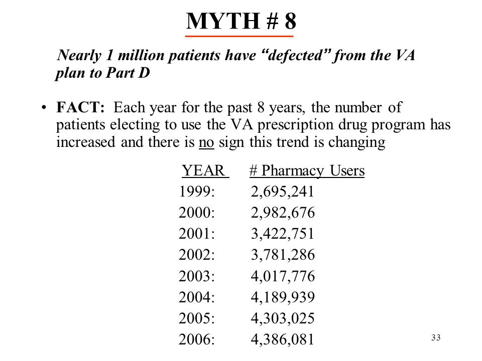 MYTH # 8 Nearly 1 million patients have defected from the VA plan to Part D.