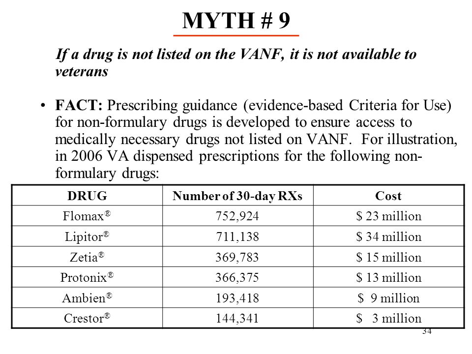 MYTH # 9 If a drug is not listed on the VANF, it is not available to veterans.