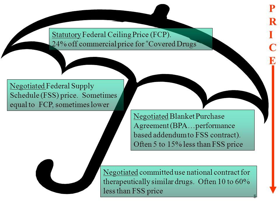 P R I C E Statutory Federal Ceiling Price (FCP).