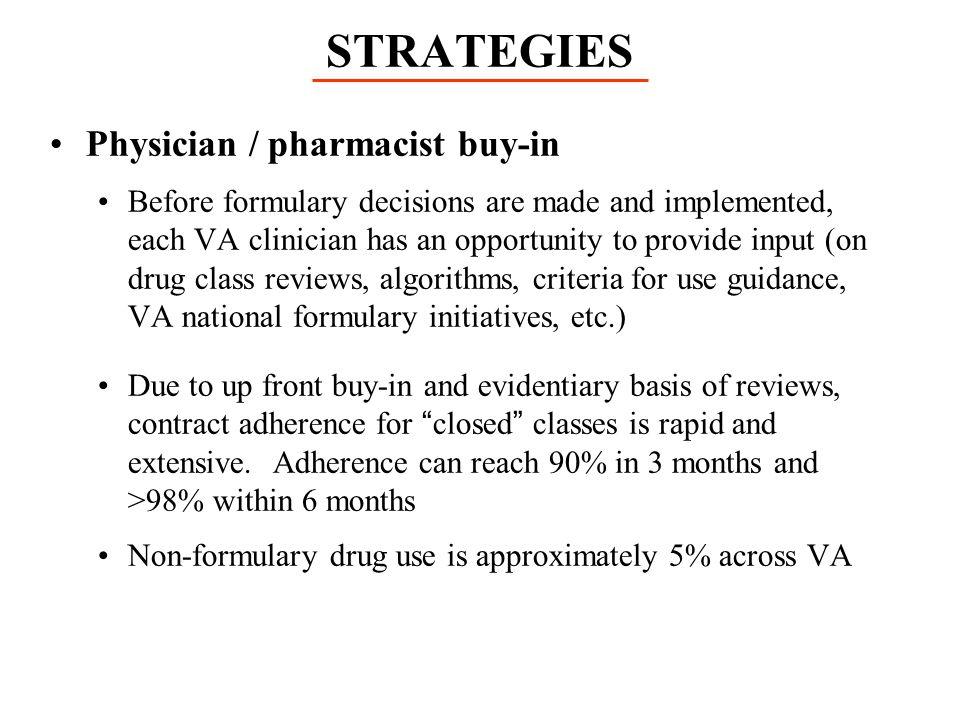 STRATEGIES Physician / pharmacist buy-in