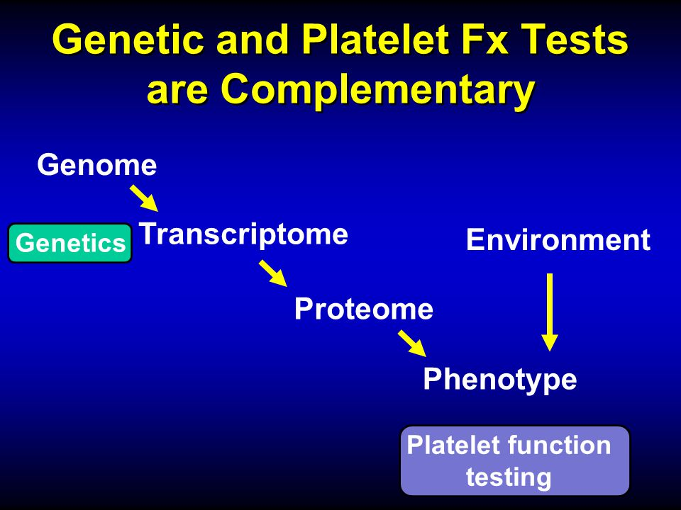 Genetic and Platelet Fx Tests are Complementary