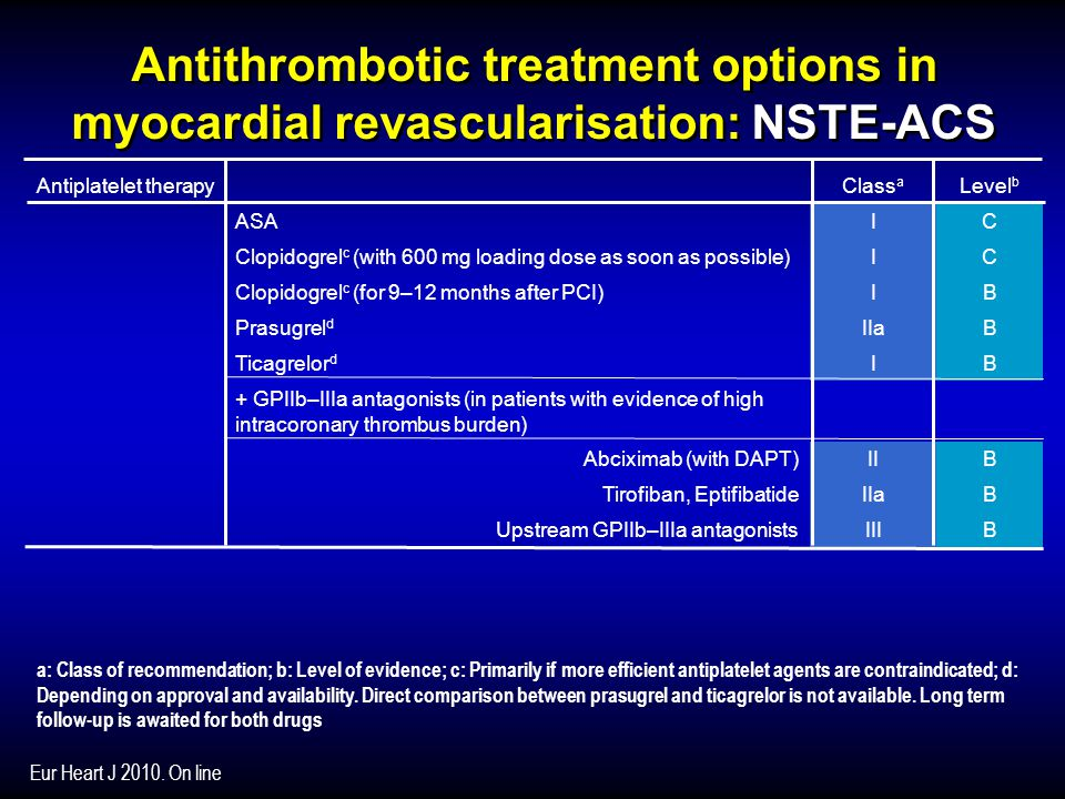Antithrombotic treatment options in myocardial revascularisation: NSTE-ACS