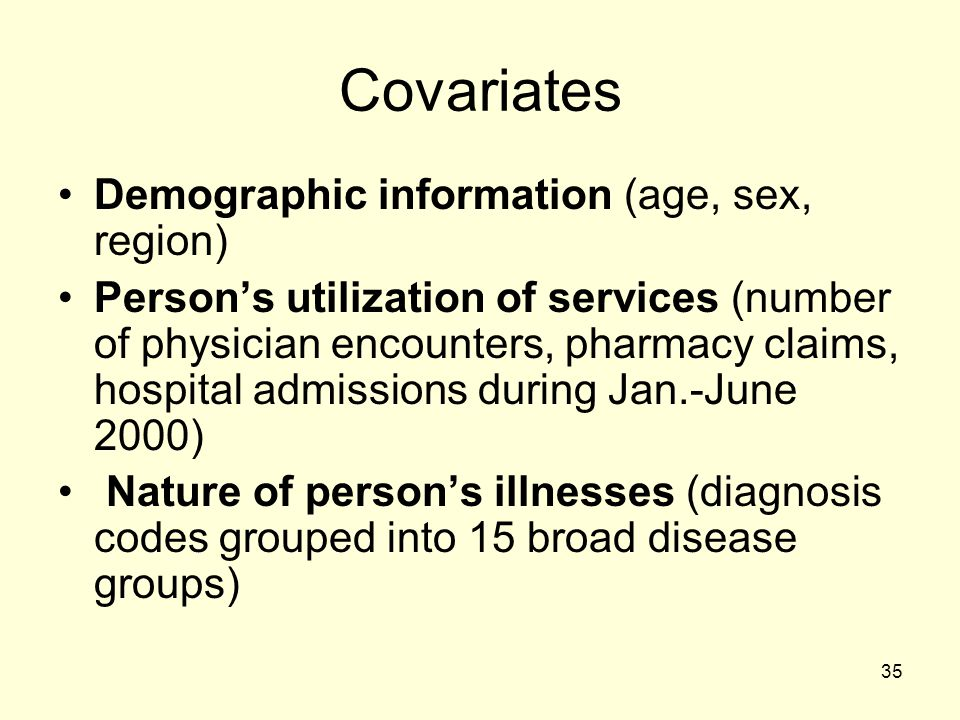 Covariates Demographic information (age, sex, region)