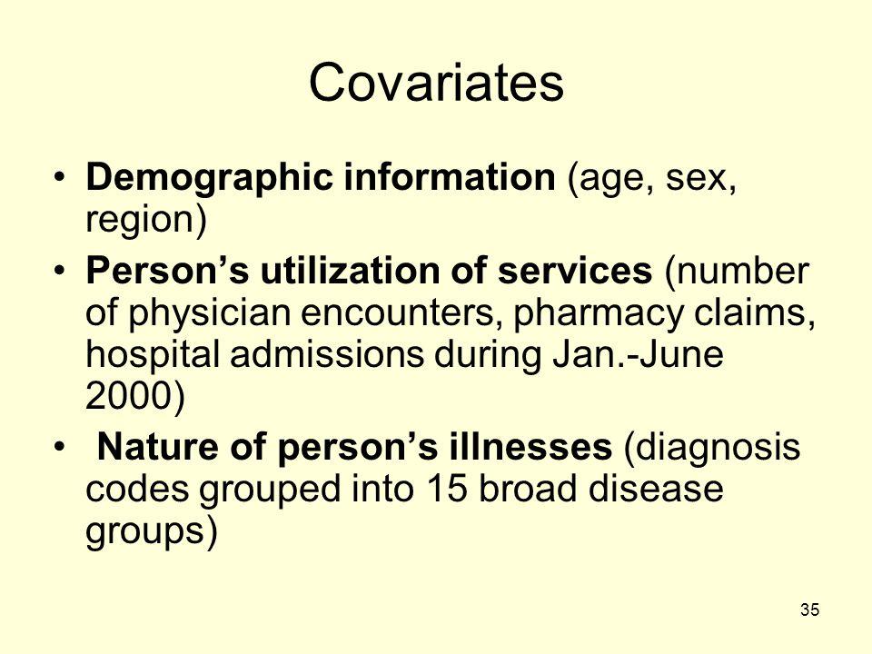 Covariates Demographic information (age, sex, region)
