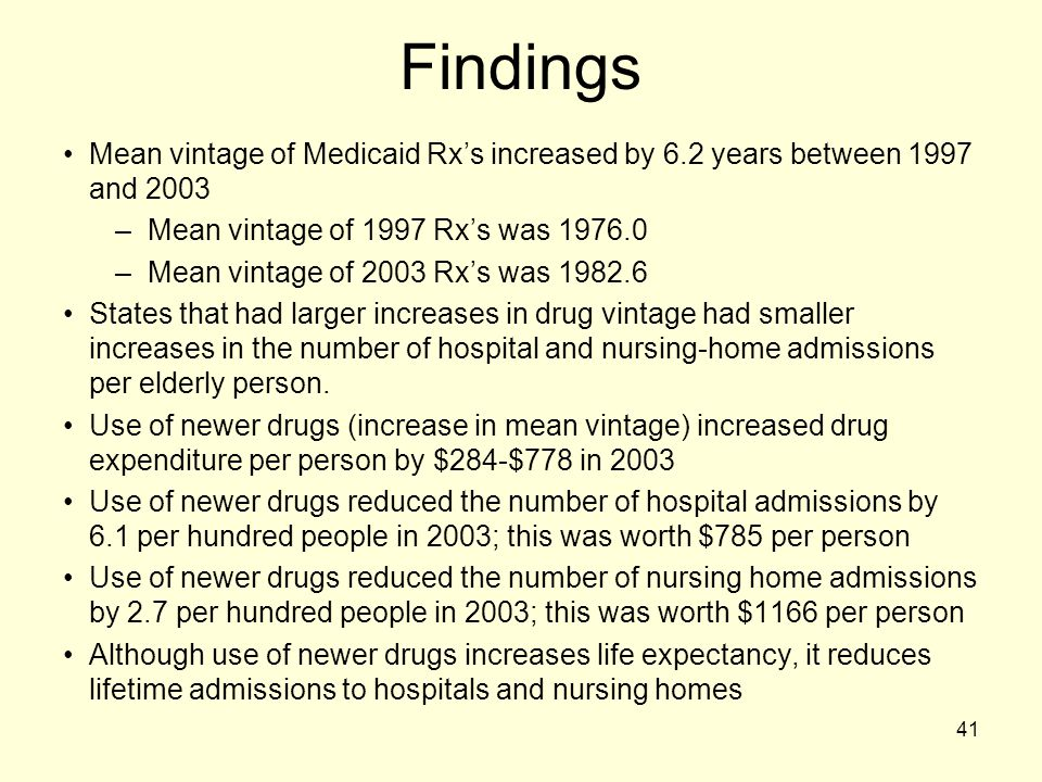 Findings Mean vintage of Medicaid Rx's increased by 6.2 years between 1997 and 2003. Mean vintage of 1997 Rx's was 1976.0.