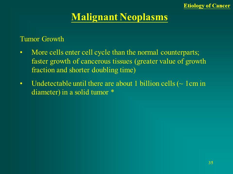 Malignant Neoplasms Tumor Growth