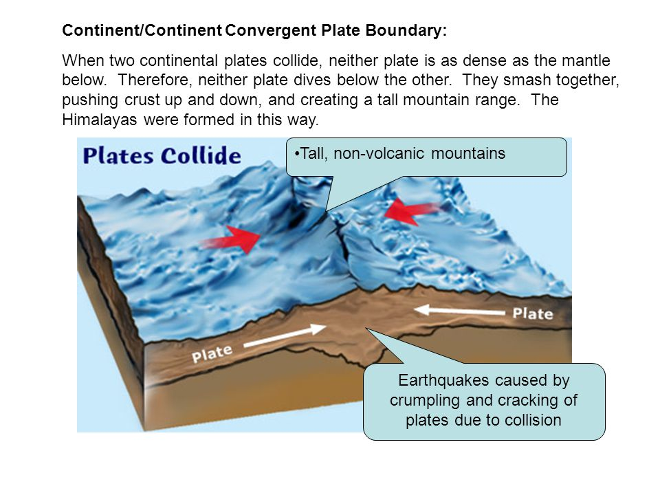 Continent/Continent Convergent Plate Boundary: