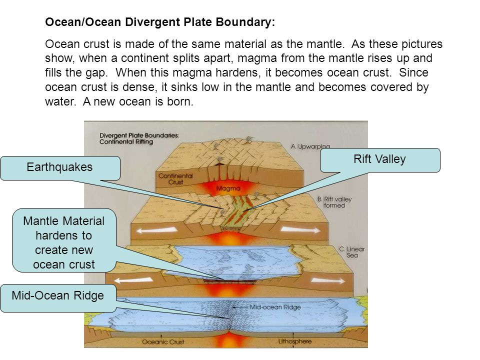 Mantle Material hardens to create new ocean crust
