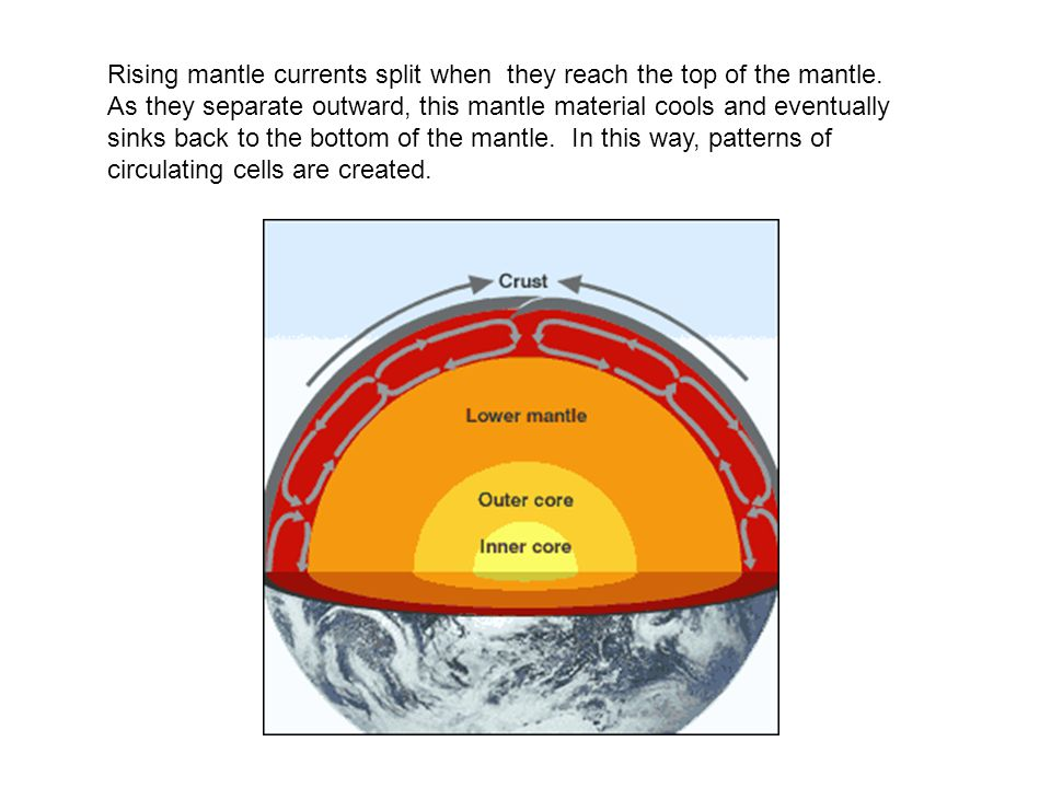 Rising mantle currents split when they reach the top of the mantle
