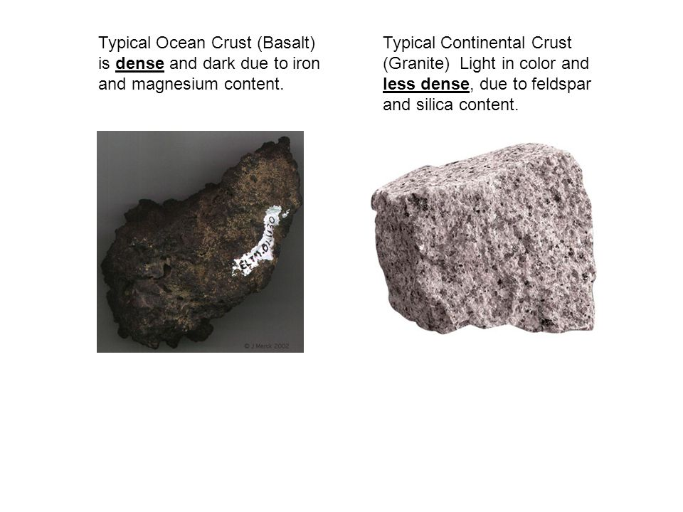 Typical Ocean Crust (Basalt) is dense and dark due to iron and magnesium content.
