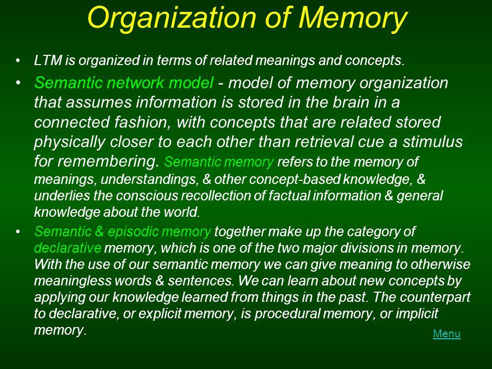 Organization of Memory