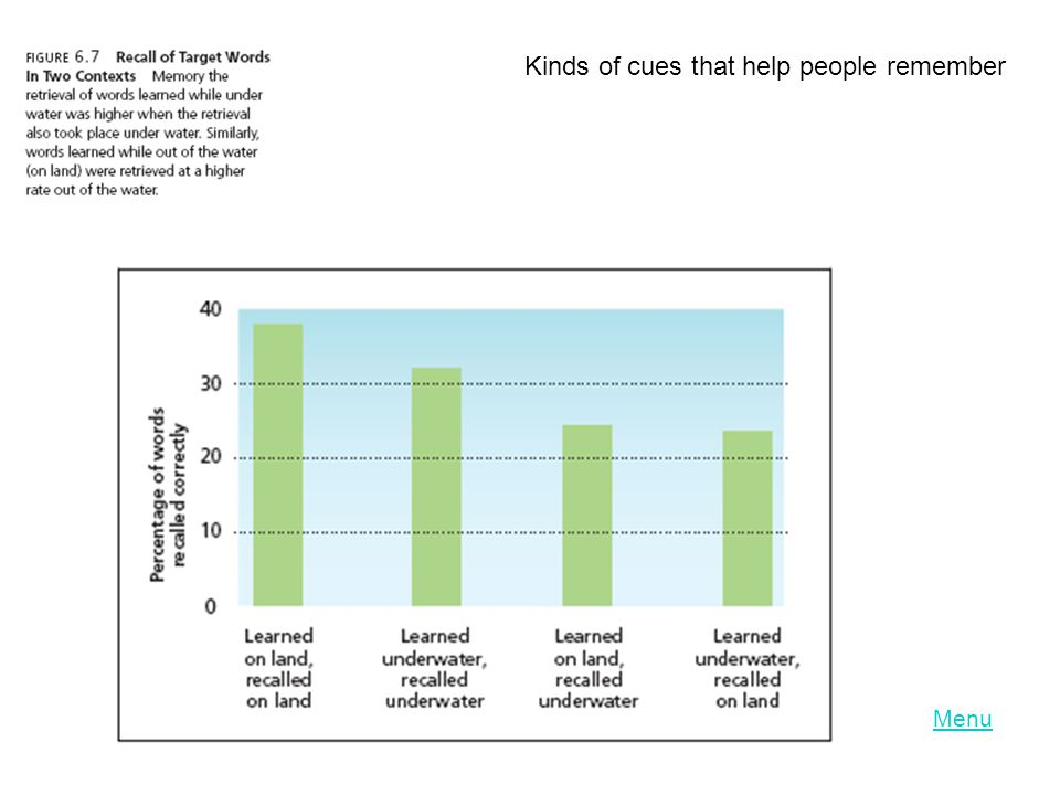 Kinds of cues that help people remember