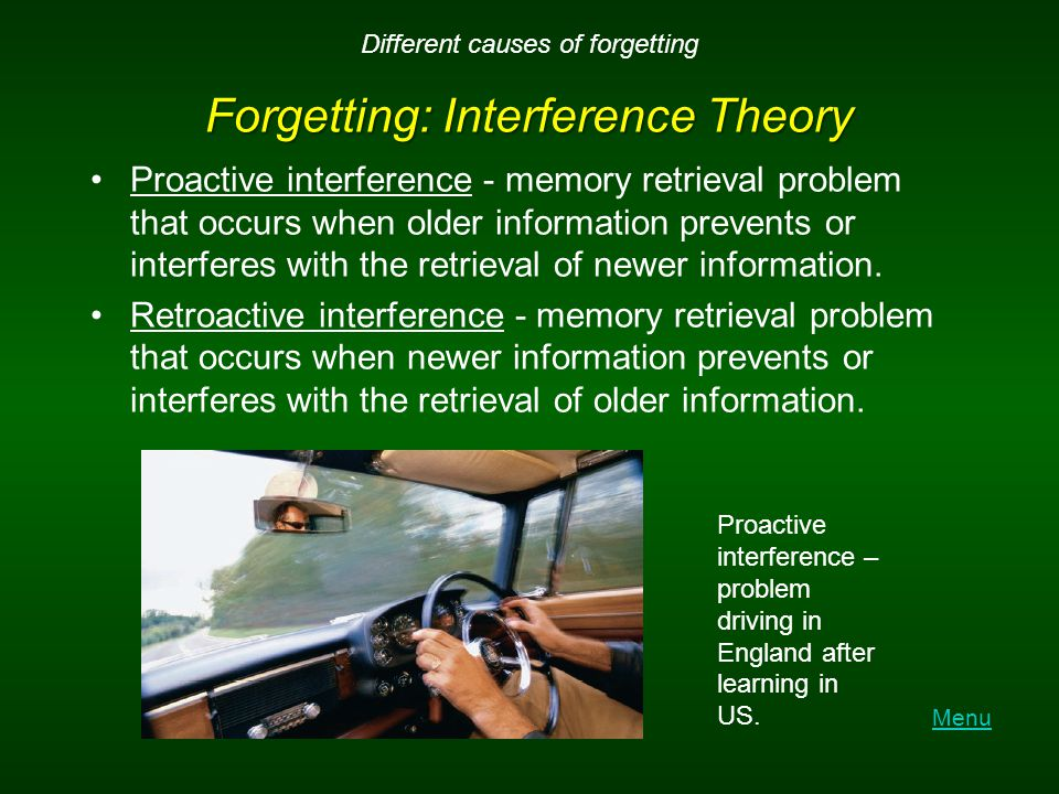Forgetting: Interference Theory
