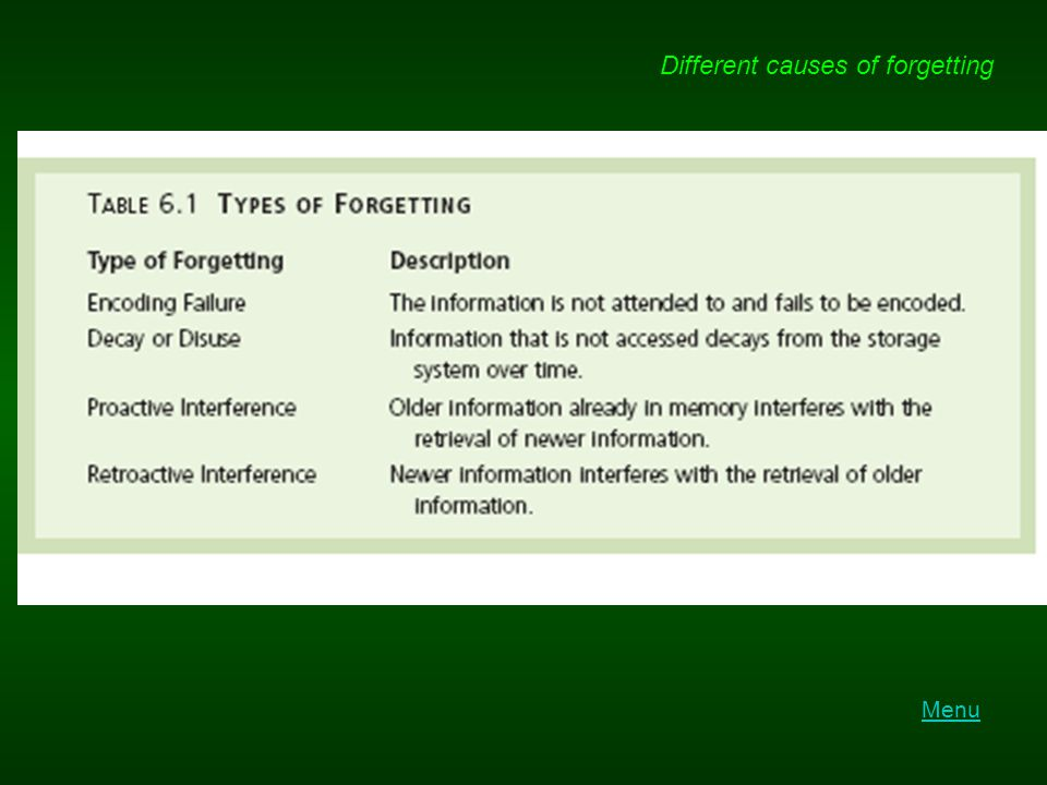Different causes of forgetting