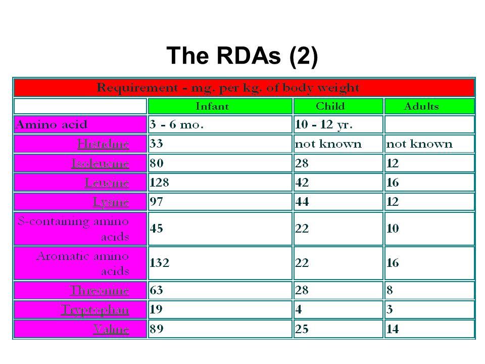 The RDAs (2) UNICEF