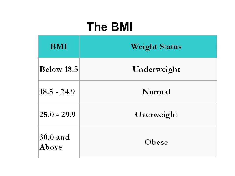 The BMI