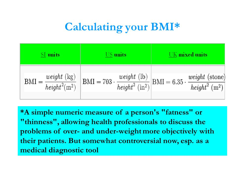 Calculating your BMI*