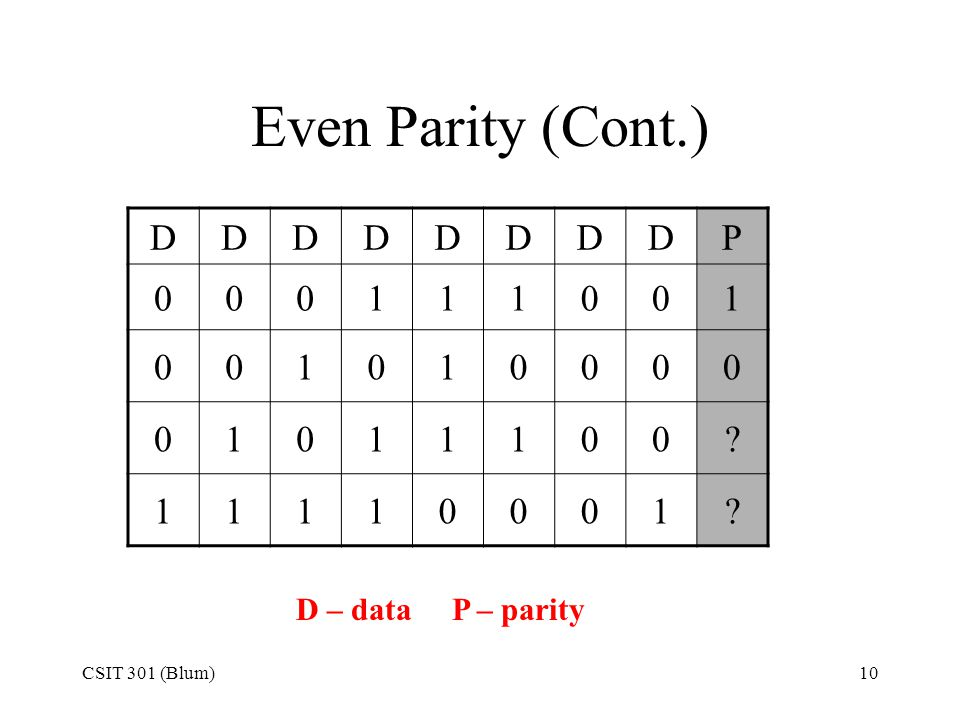 Even Parity (Cont.) D P 1 D – data P – parity CSIT 301 (Blum)