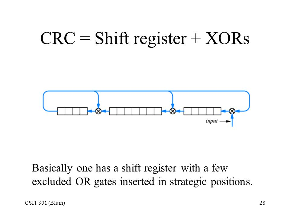 CRC = Shift register + XORs