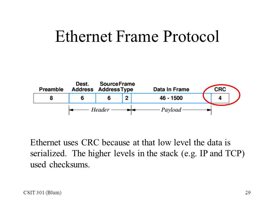 Ethernet Frame Protocol