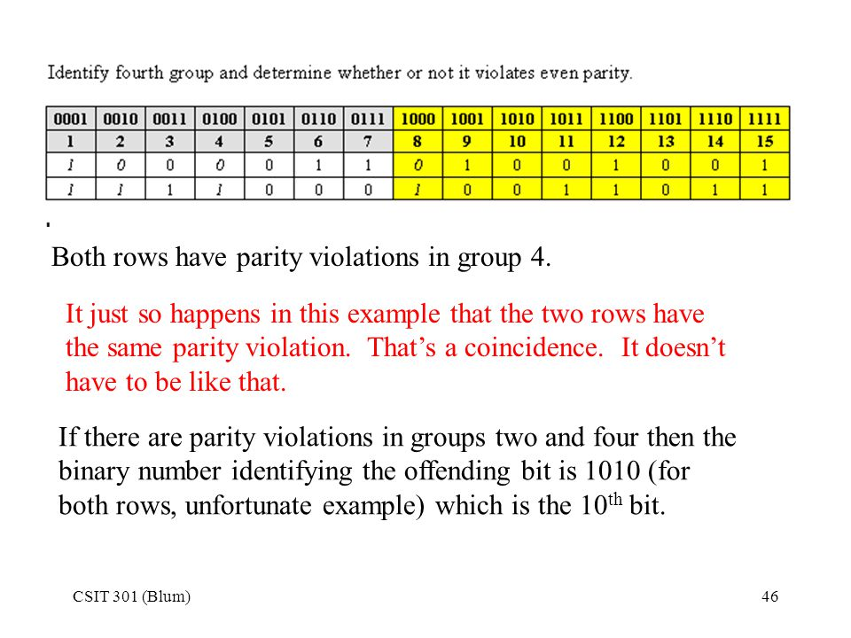 Both rows have parity violations in group 4.