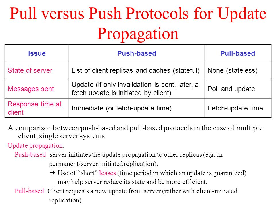 Pull versus Push Protocols for Update Propagation
