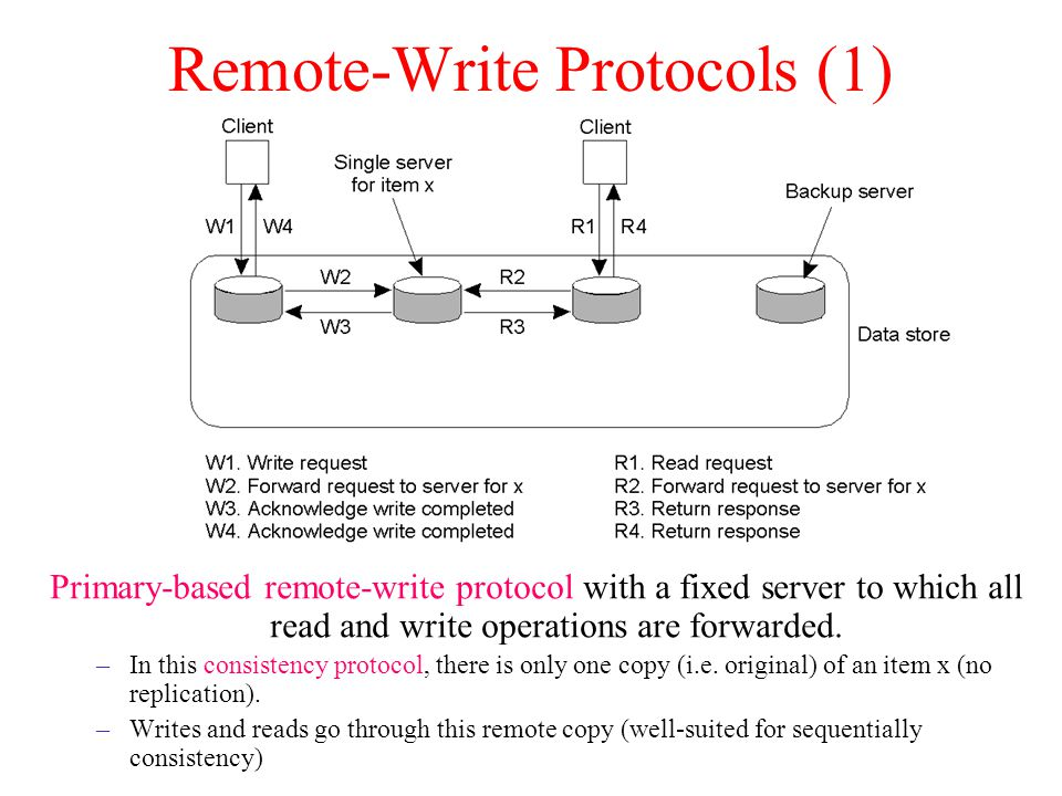 Remote-Write Protocols (1)