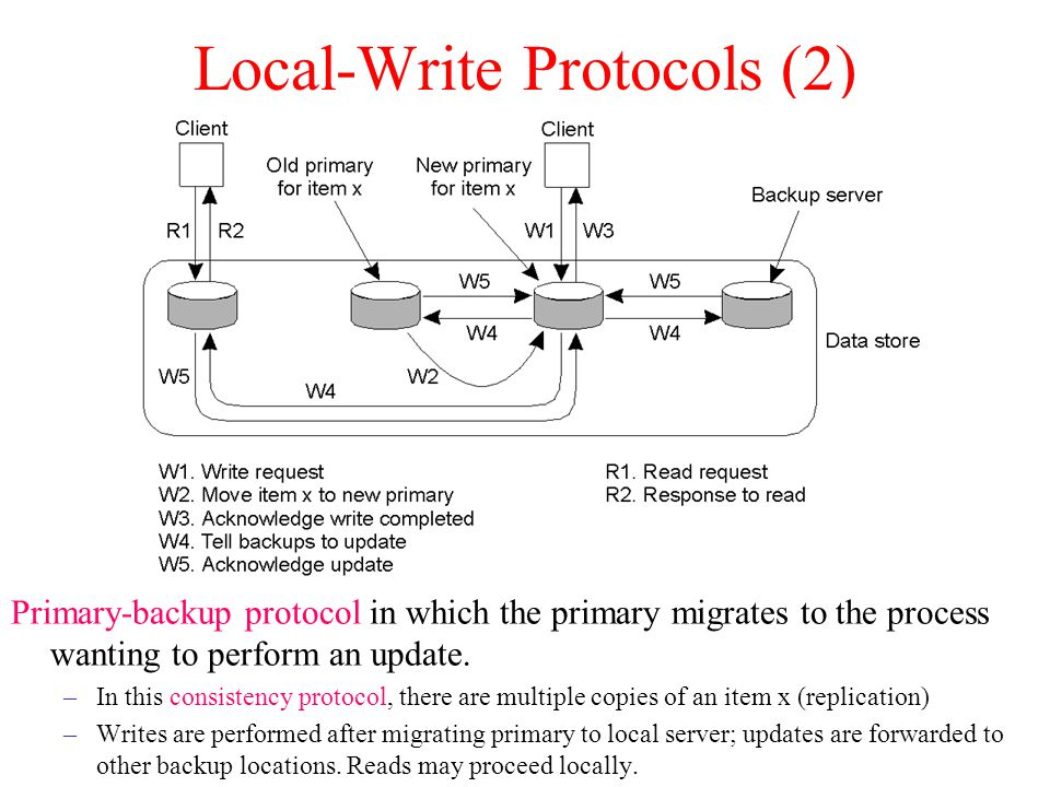 Local-Write Protocols (2)