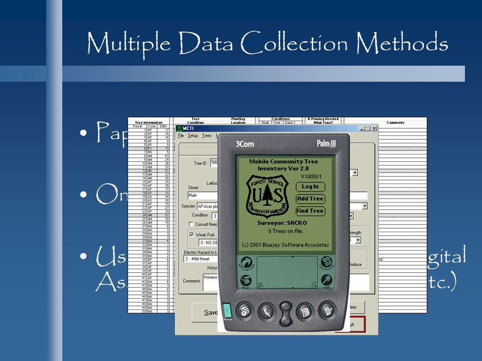 Multiple Data Collection Methods