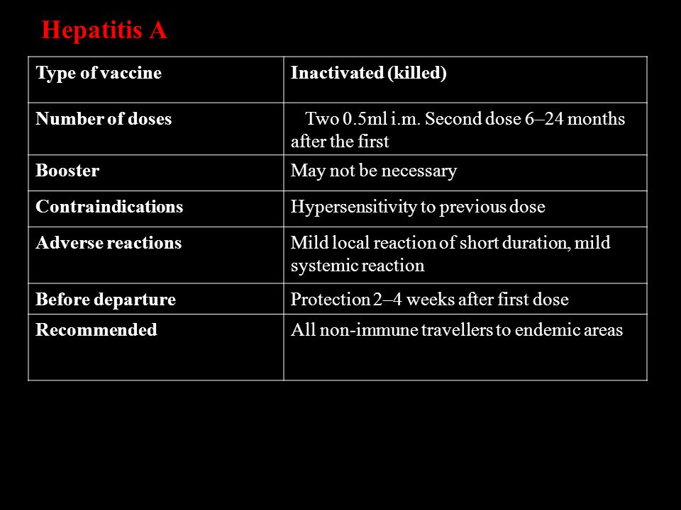 Hepatitis A Type of vaccine Inactivated (killed) Number of doses