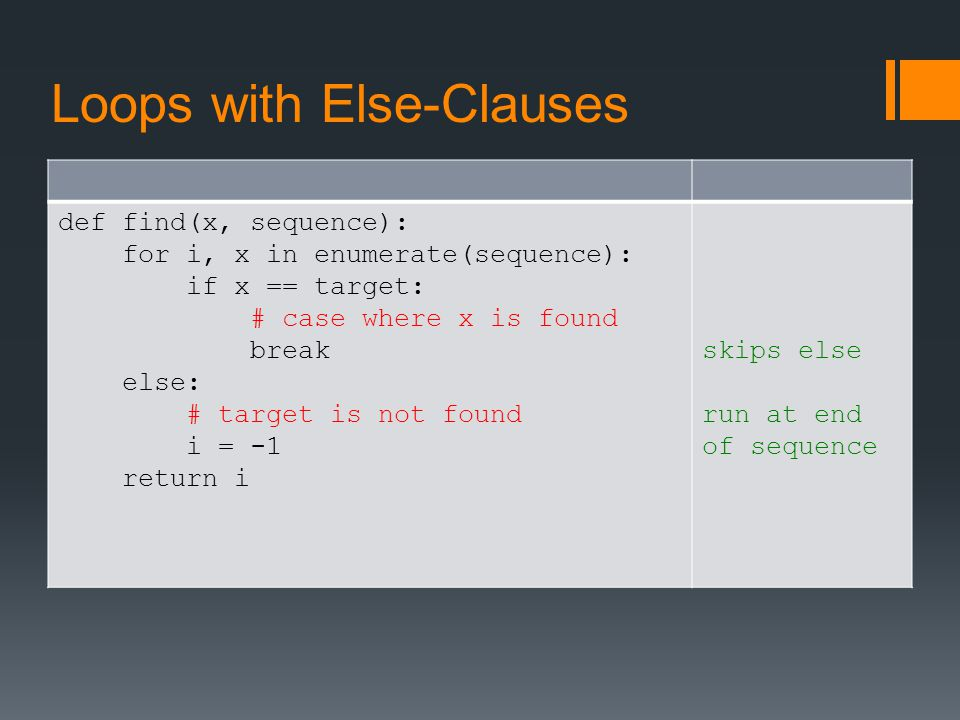 Loops with Else-Clauses