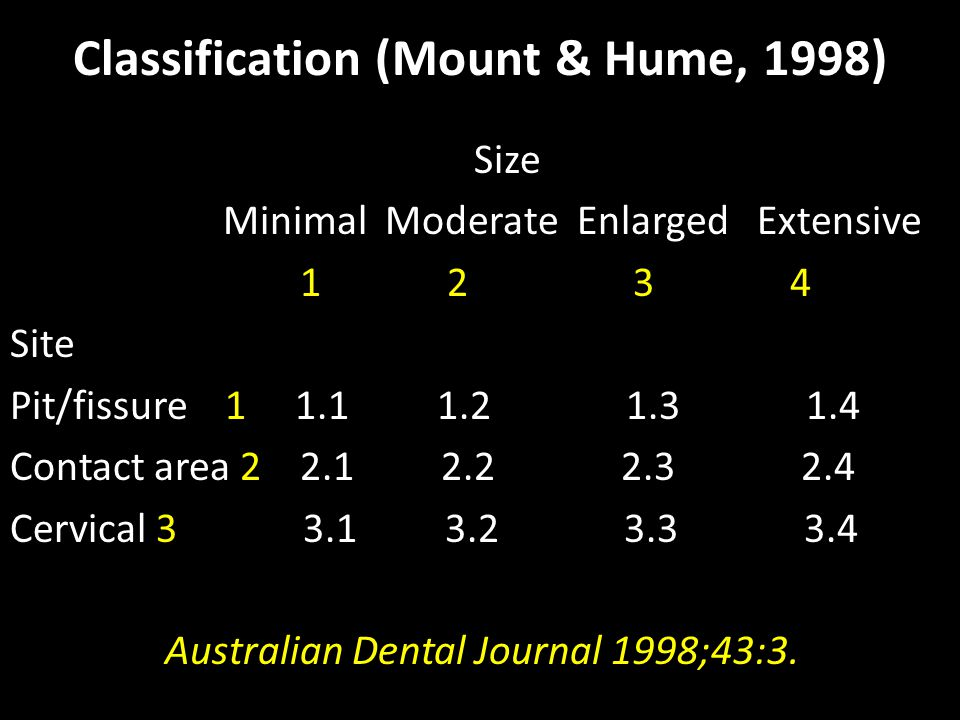 Classification (Mount & Hume, 1998)