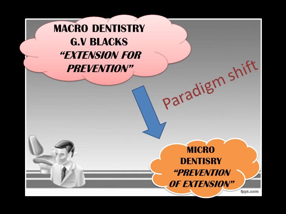Paradigm shift MACRO DENTISTRY G.V BLACKS EXTENSION FOR PREVENTION