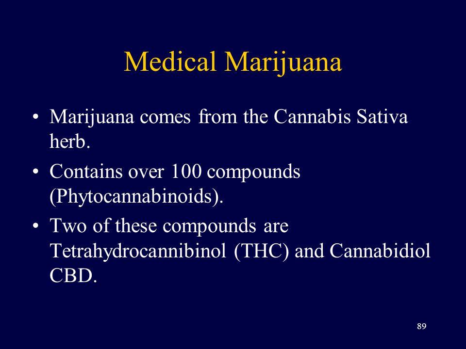 Medical Marijuana Marijuana comes from the Cannabis Sativa herb.
