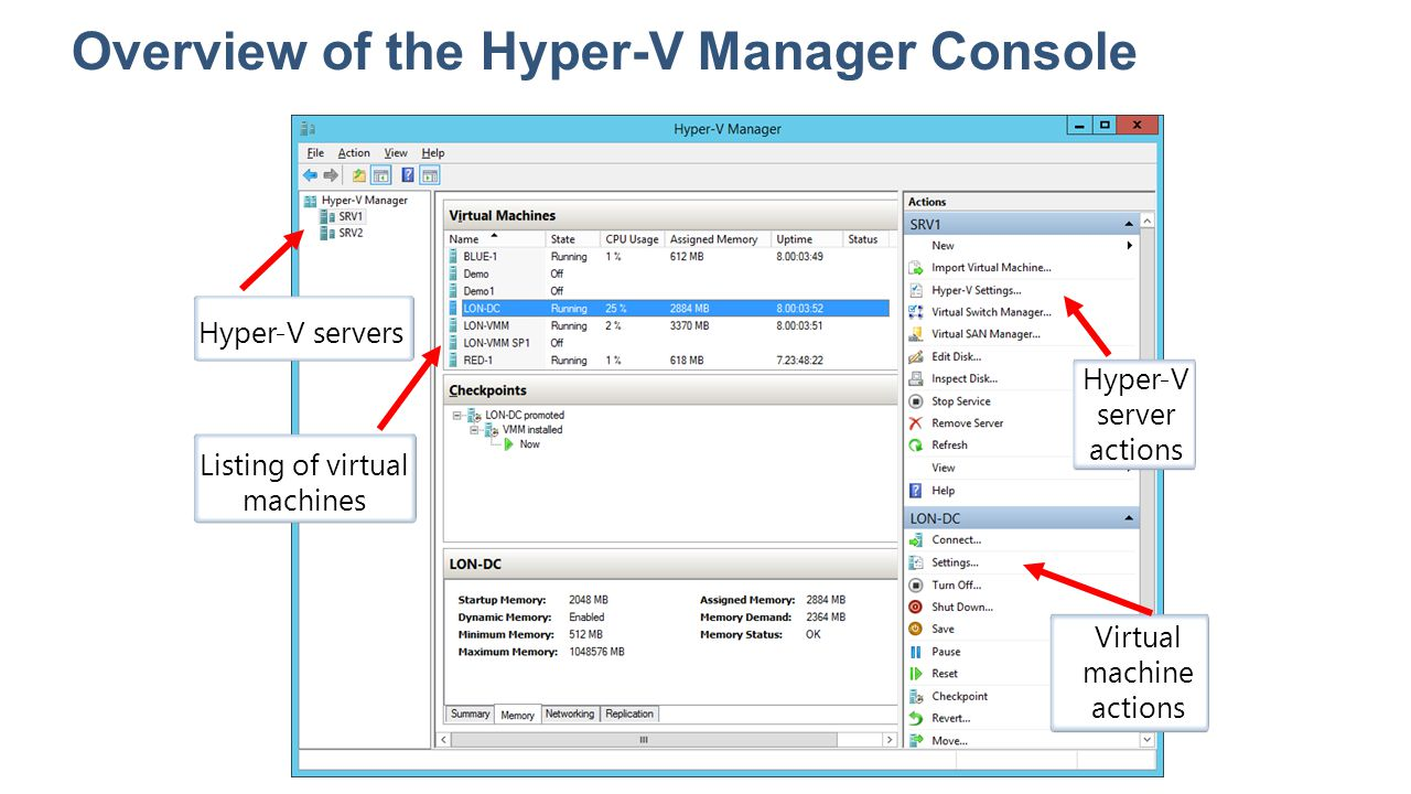 Overview of the Hyper-V Manager Console