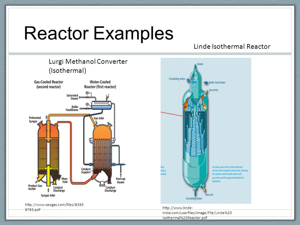 Reactor Examples Linde Isothermal Reactor