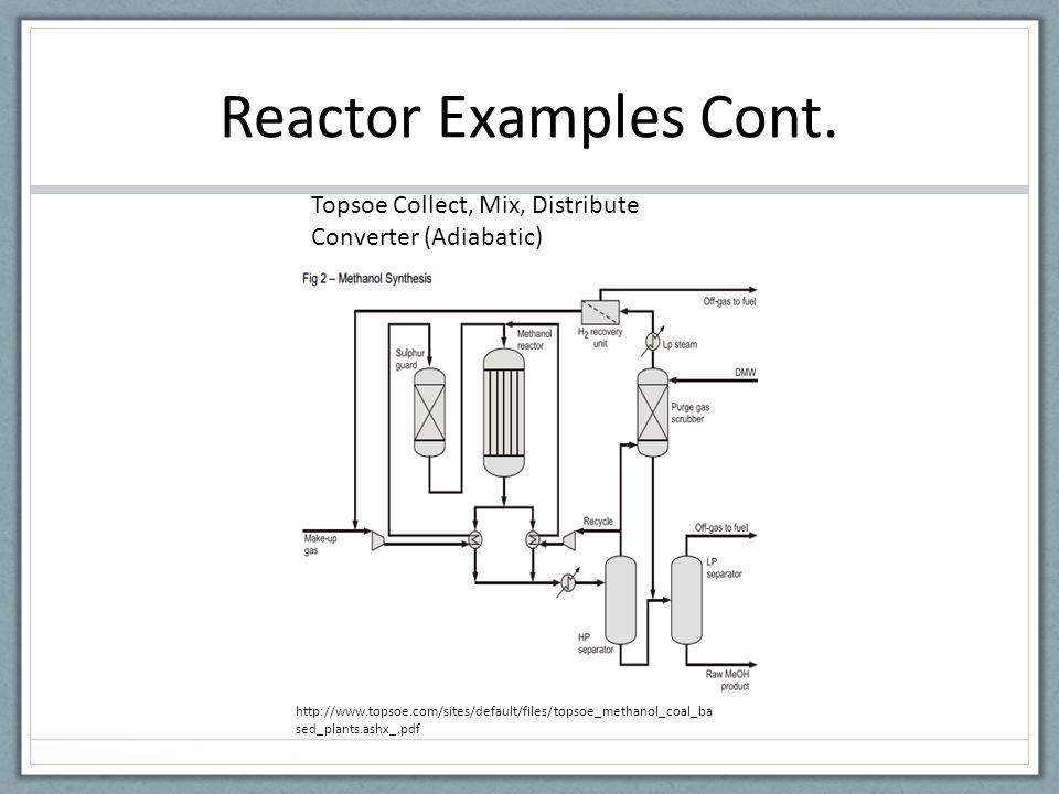 Reactor Examples Cont. Topsoe Collect, Mix, Distribute Converter (Adiabatic)