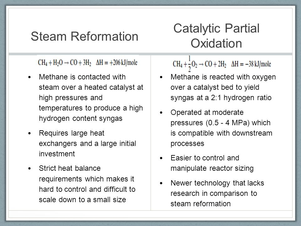 Catalytic Partial Oxidation