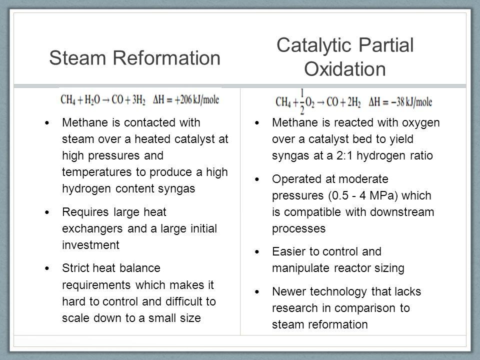 Catalytic Partial Oxidation