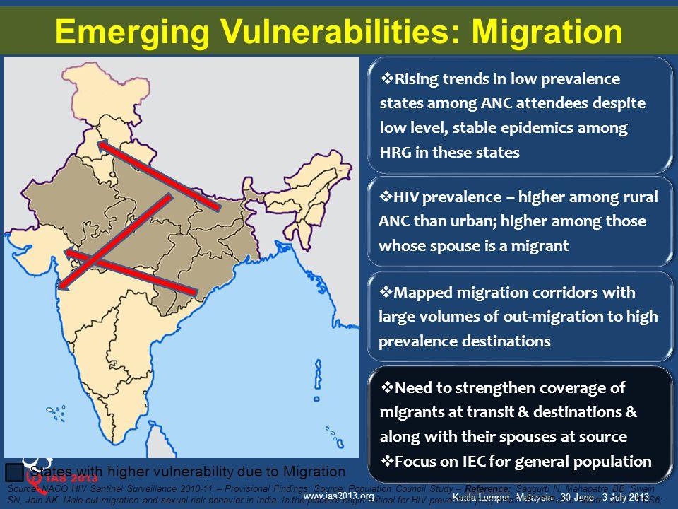 Emerging Vulnerabilities: Migration
