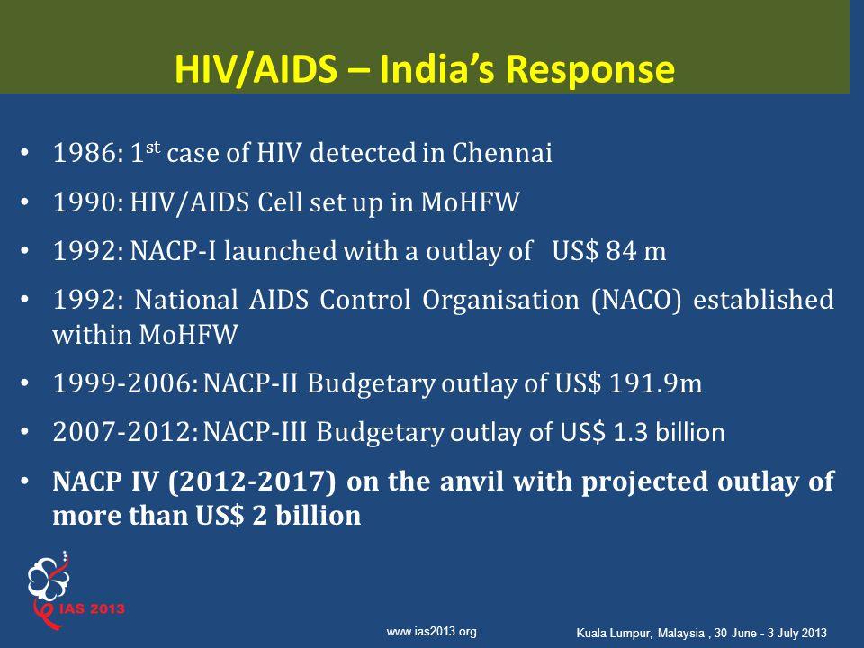 HIV/AIDS – India's Response