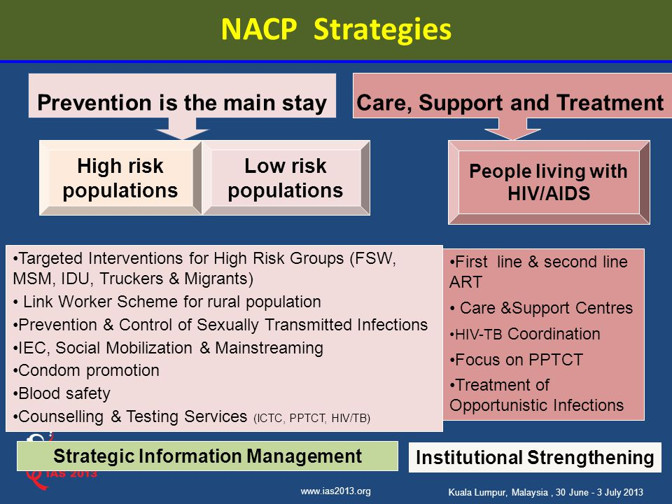 NACP Strategies Prevention is the main stay