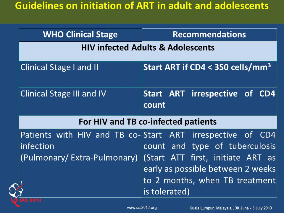 Guidelines on initiation of ART in adult and adolescents