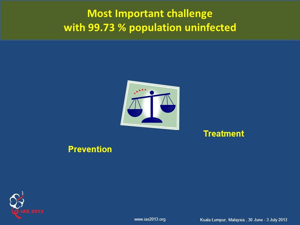 Most Important challenge with 99.73 % population uninfected