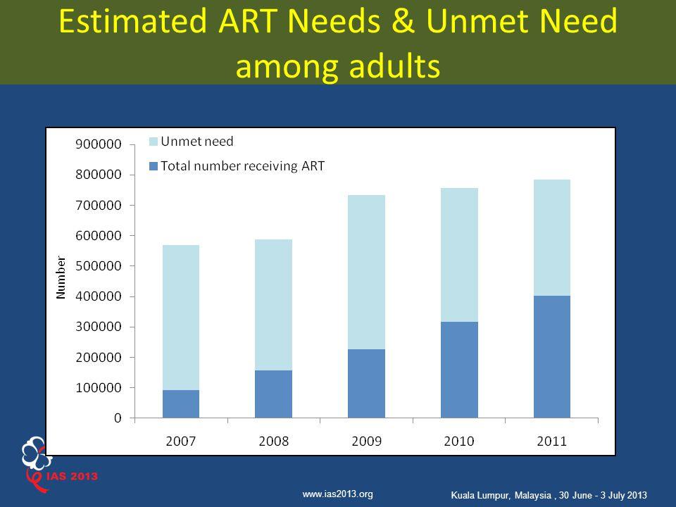 Estimated ART Needs & Unmet Need among adults