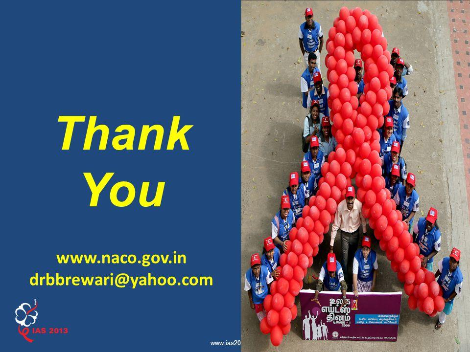 Thank You www.naco.gov.in drbbrewari@yahoo.com