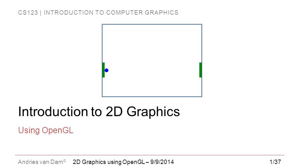 Introduction to 2D Graphics