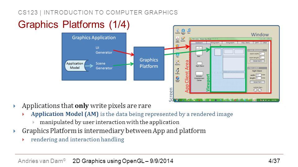 Graphics Platforms (1/4)